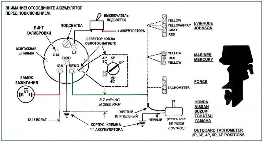 Схема зажигания лодочного мотора ямаха 30